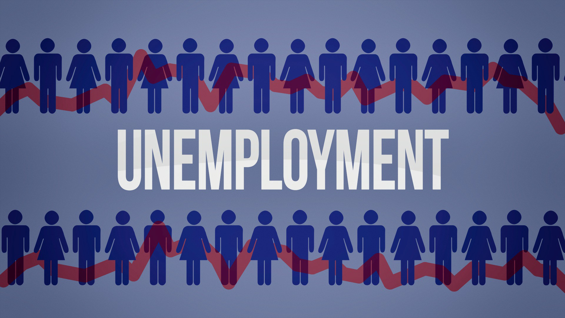 Unemployment in US During COVID-19